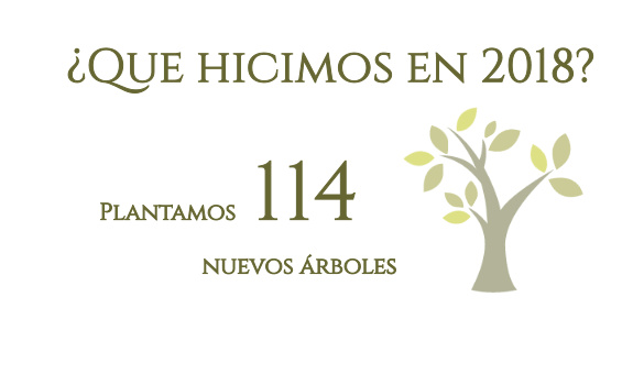 Reforestación Arribes del Duero 2018